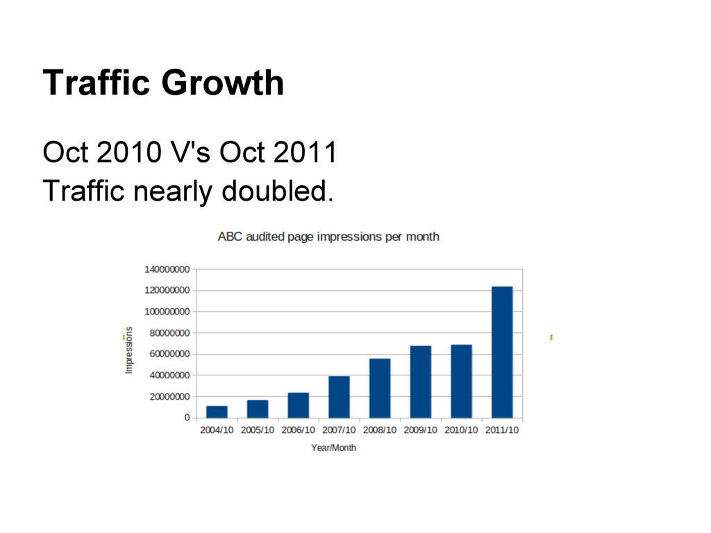 Traffic Growth Oct 2010 V's Oct 2011 Traffic ne...