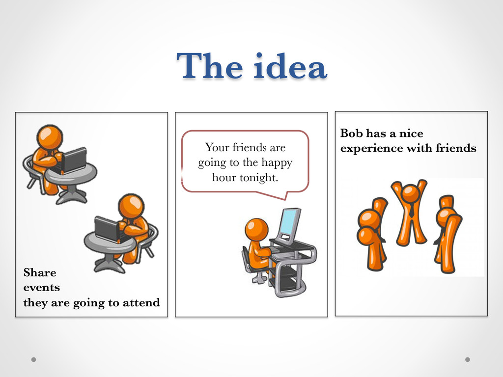 The idea