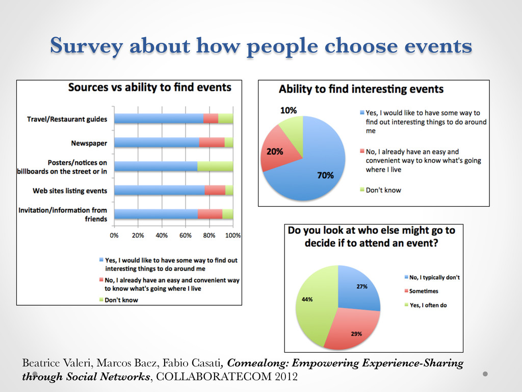 Survey about how people choose events