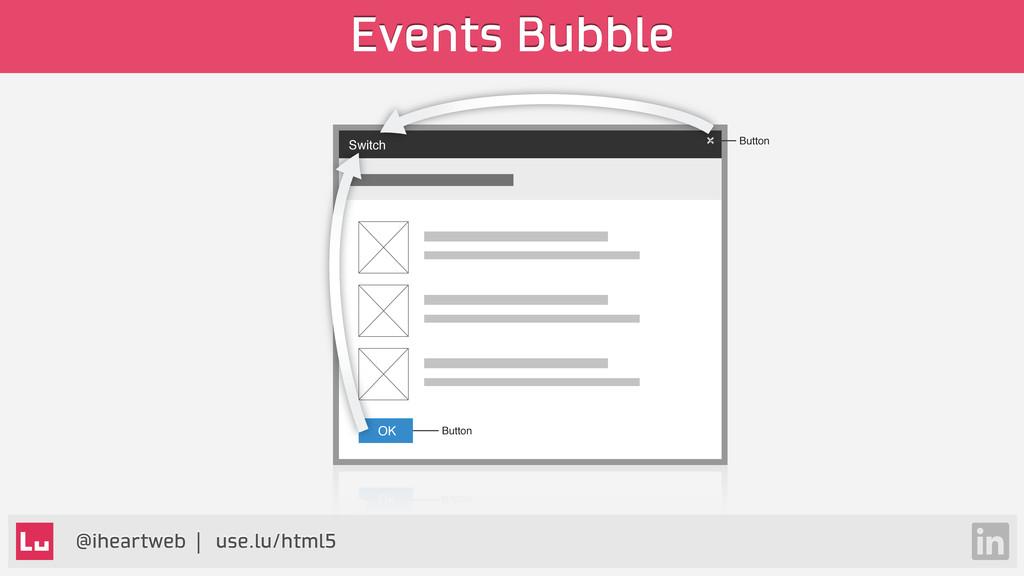 @iheartweb | use.lu/html5 Events Bubble OK Swit...