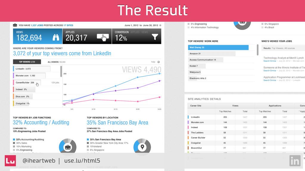 @iheartweb | use.lu/html5 The Result