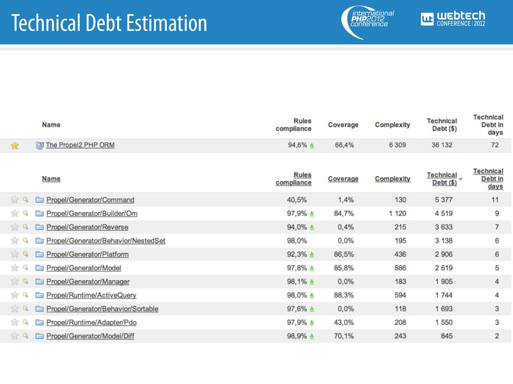 Technical Debt Estimation