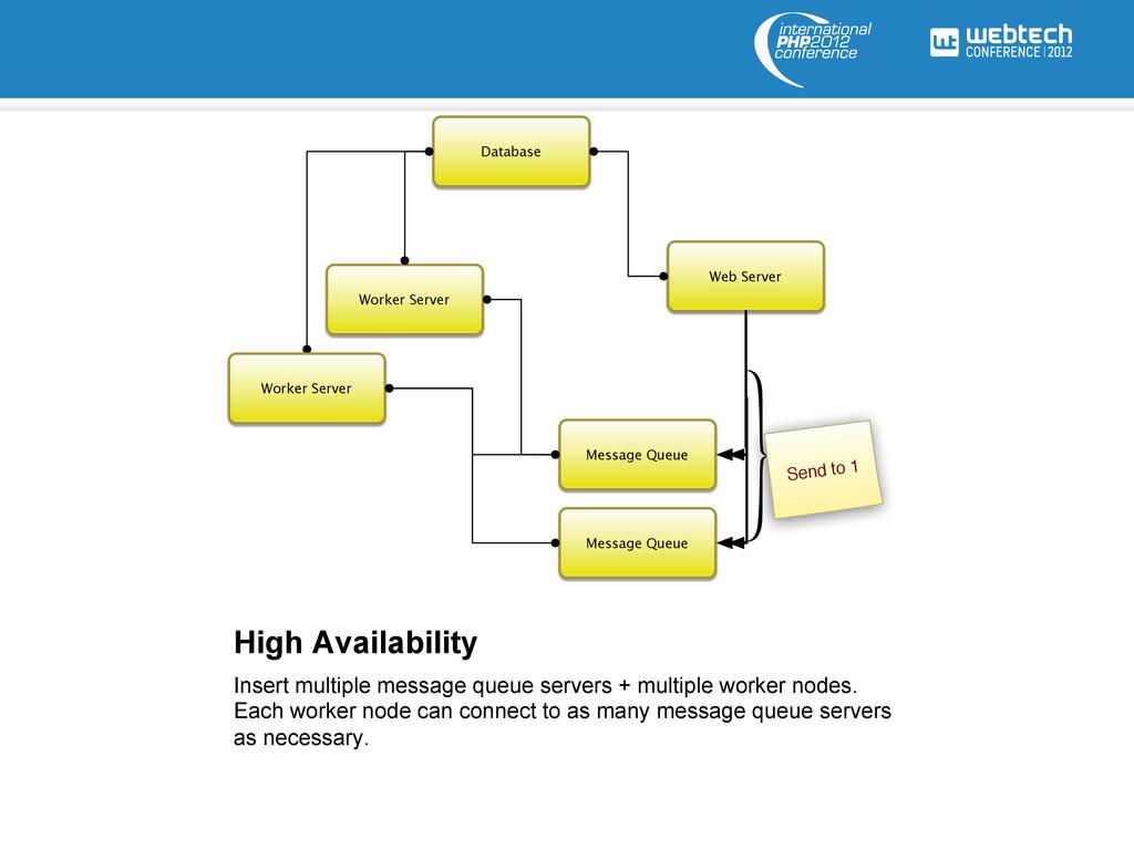 High Availability Web Server Database Worker Se...