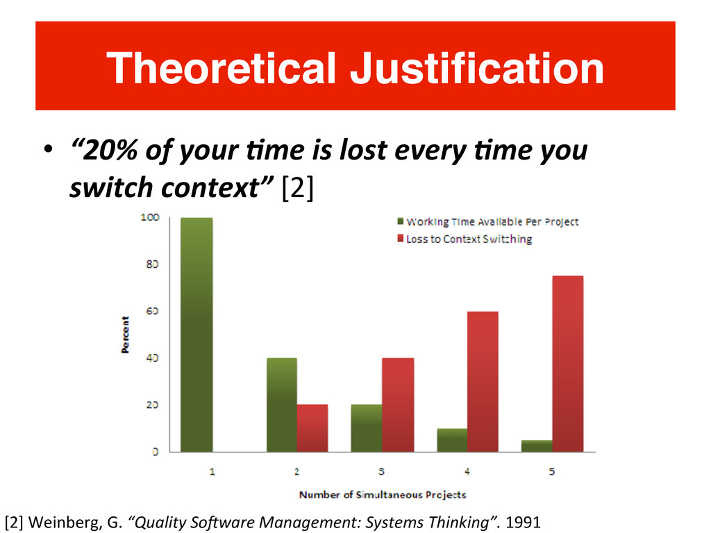 "Theoretical Justification! •  ""20%	