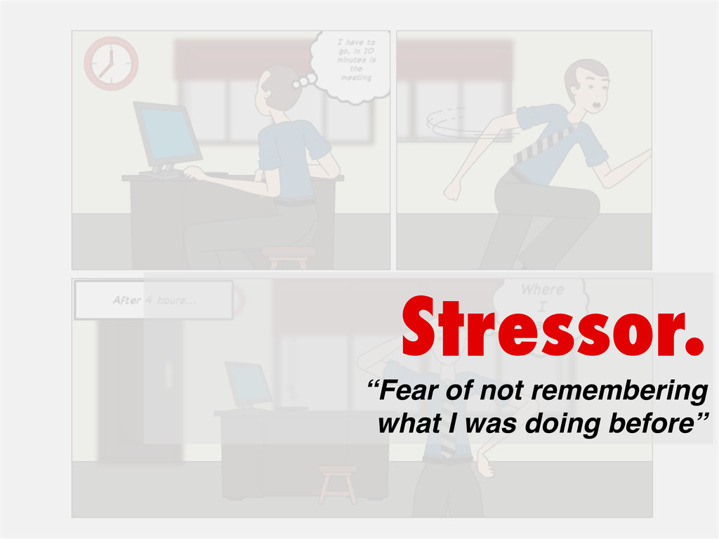 "Stressor. ""Fear of not remembering ! what I was..."