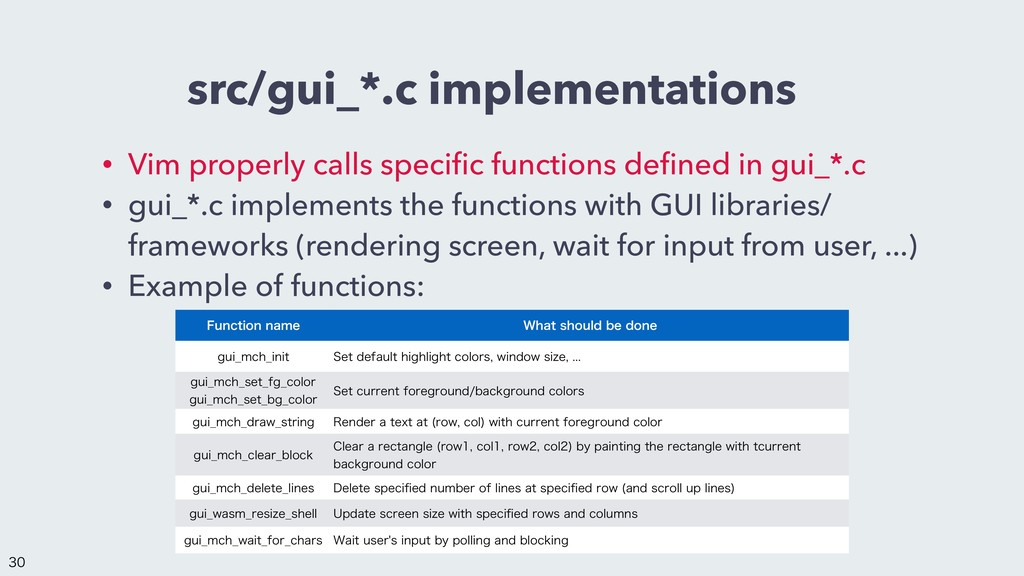 src/gui_*.c implementations • Vim properly call...