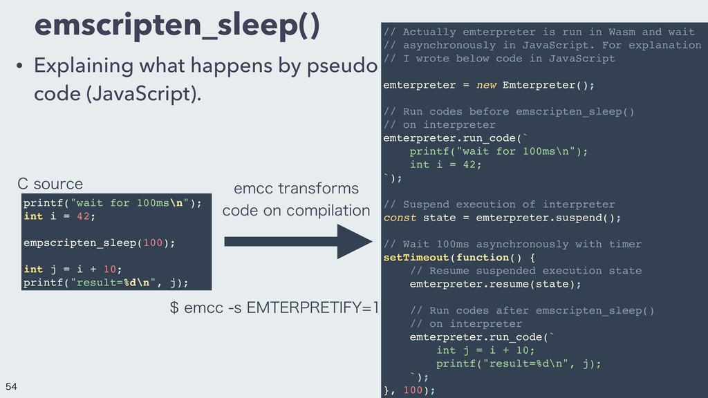 emscripten_sleep() • Explaining what happens by...