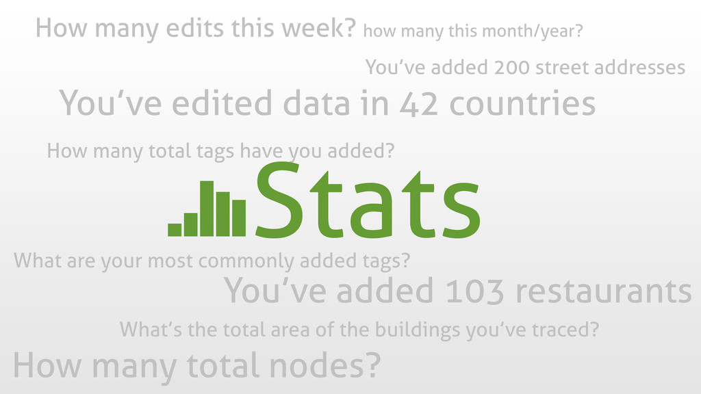 How many edits this week? how many this month/y...