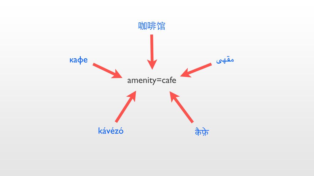 "kávézó кафе 㠭佔馆 !""#$ क""फ़$ amenity=cafe"