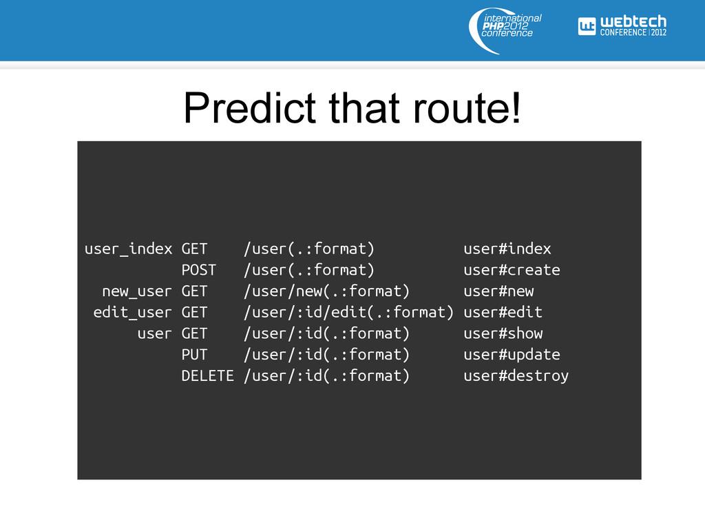 user_index GET /user(.:format) user#index POST ...
