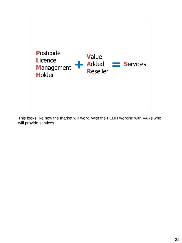 32 Postcode Licence Management Holder Value Add...