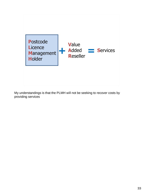 33 Postcode Licence Management Holder Value Add...