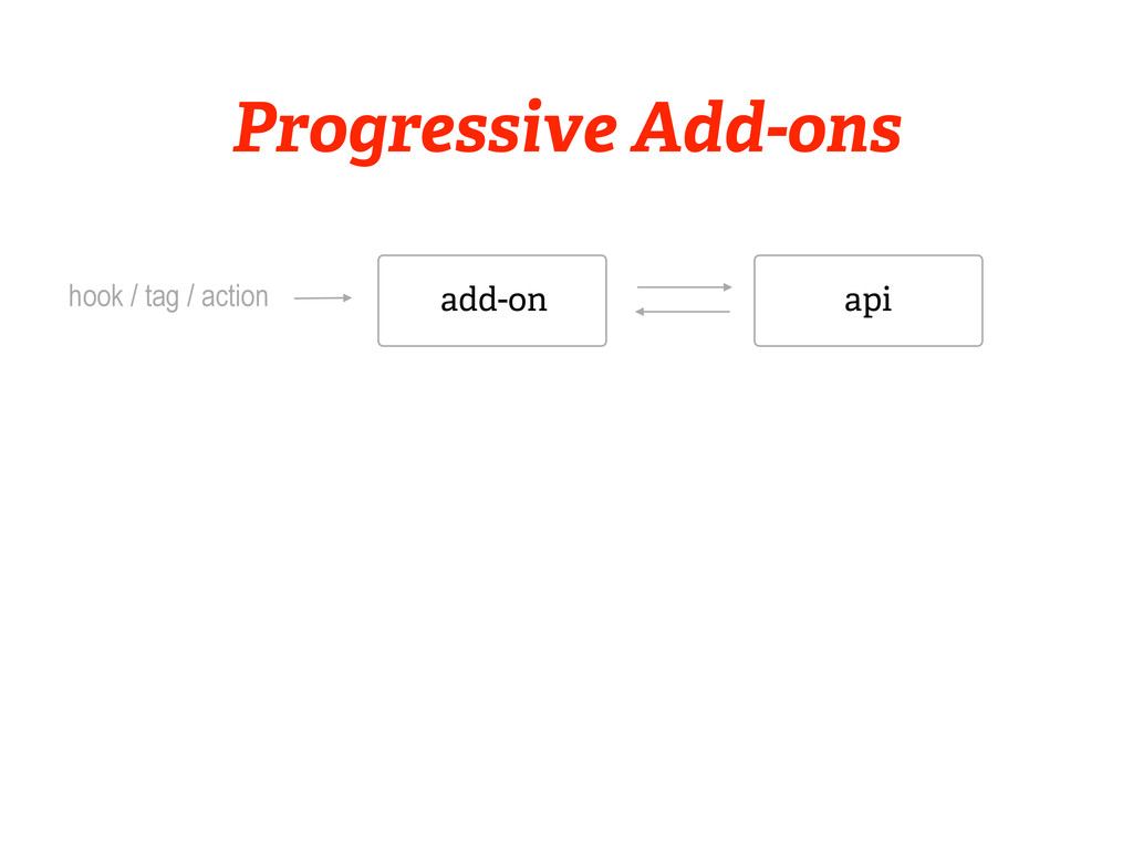 add-on hook / tag / action api Progressive Add-...