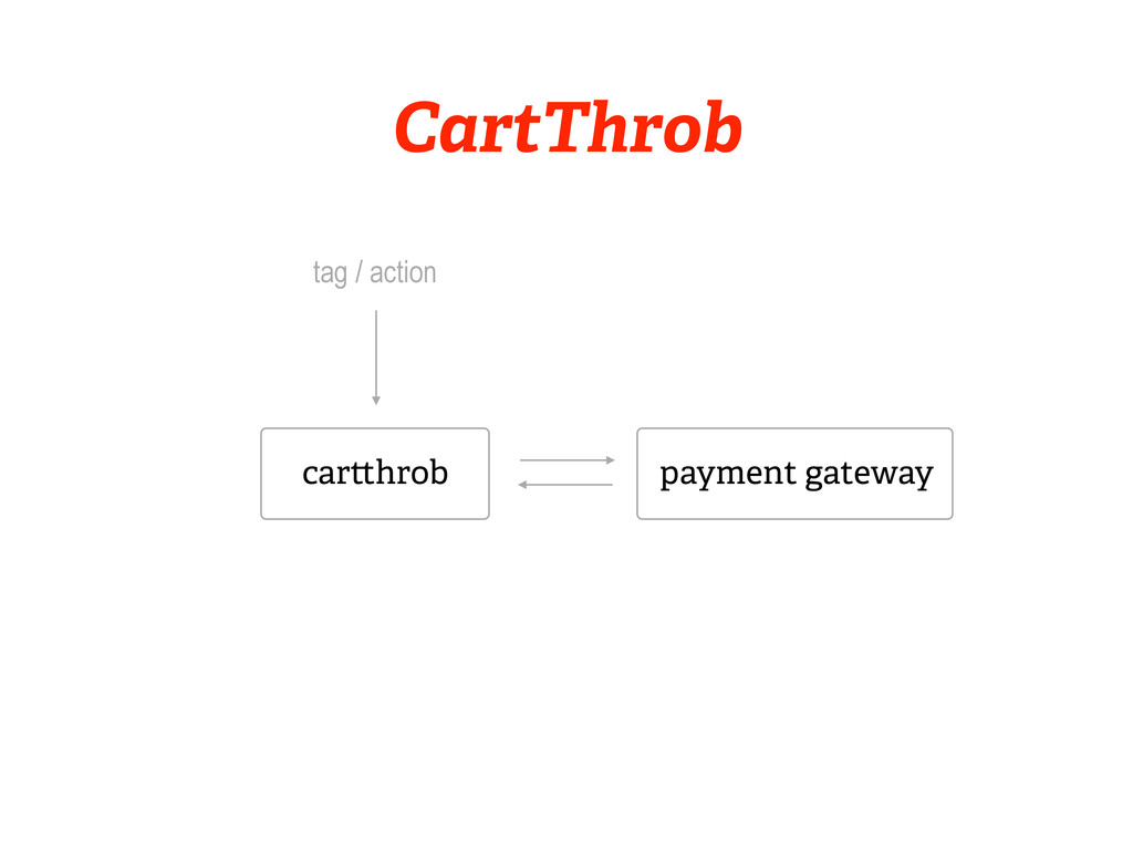 car hrob tag / action payment gateway CartThrob