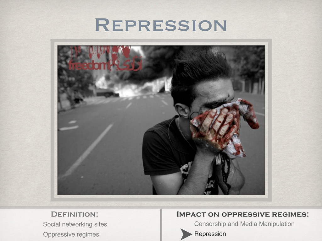 Repression Definition: Social networking sites ...