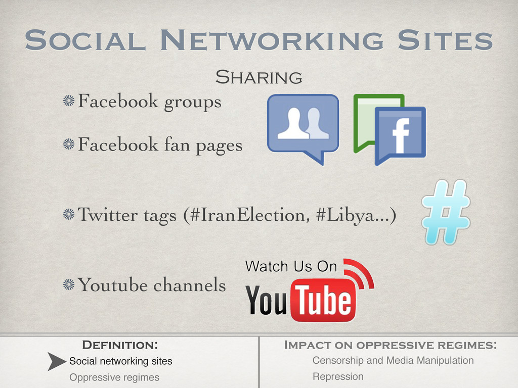 Social Networking Sites Facebook groups Faceboo...