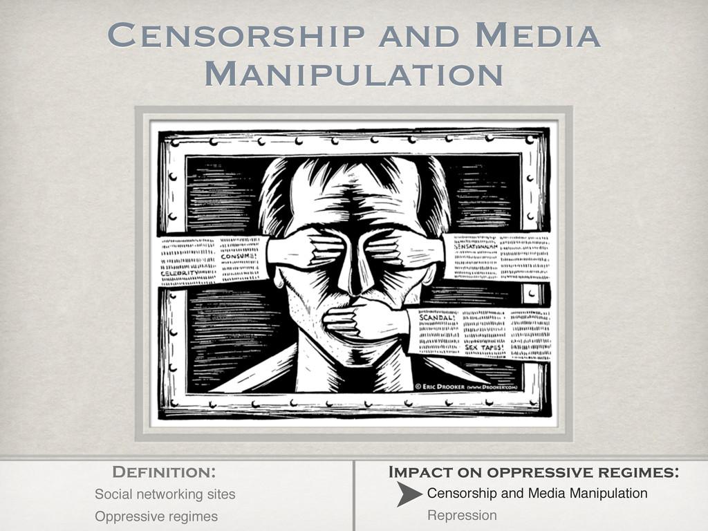 Censorship and Media Manipulation Definition: S...