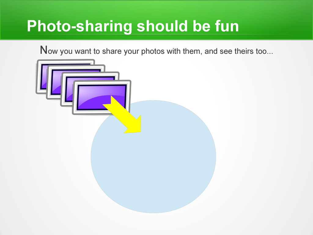 Photo-sharing should be fun Now you want to sha...