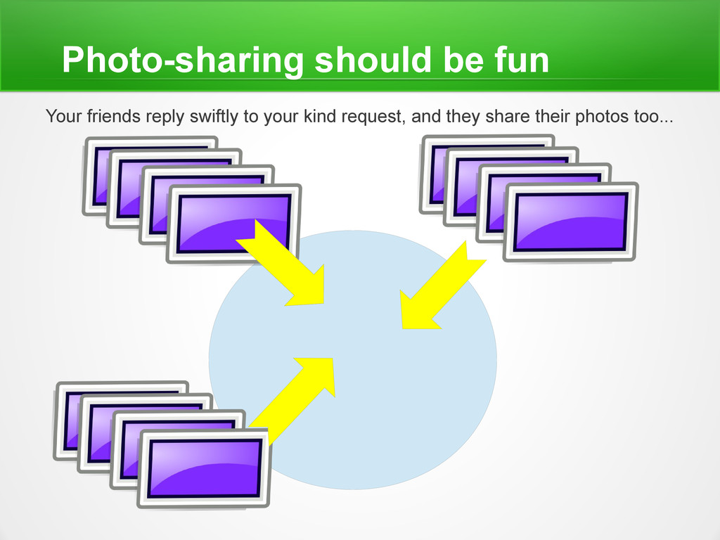 Photo-sharing should be fun Your friends reply ...