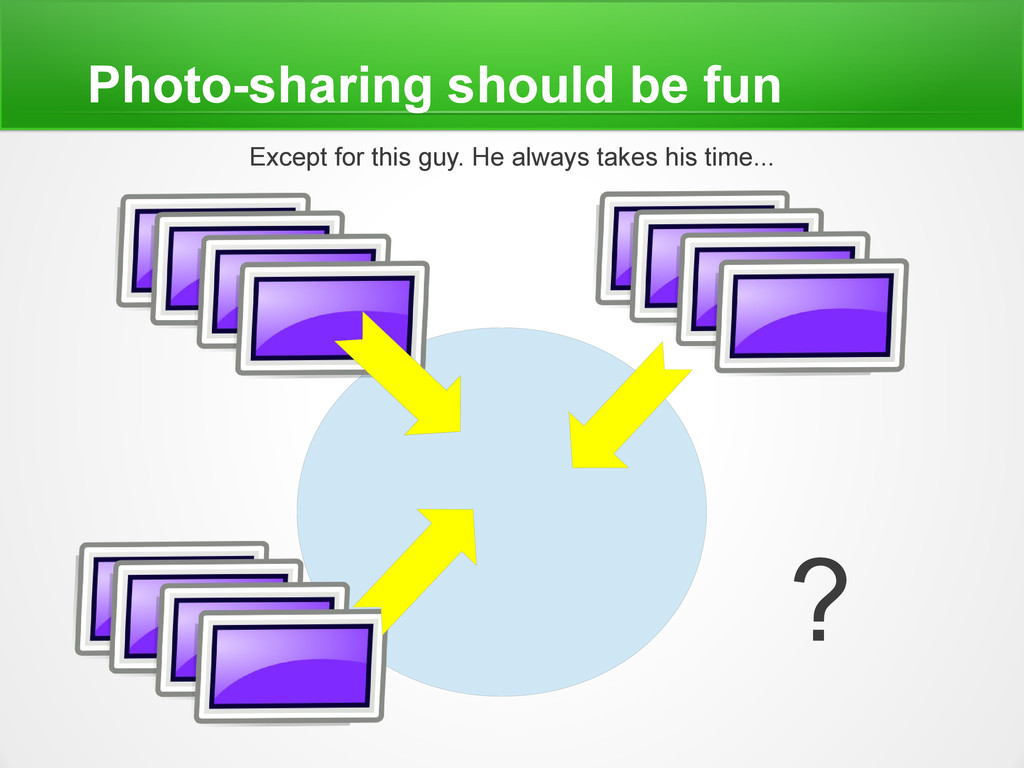 Photo-sharing should be fun Except for this guy...