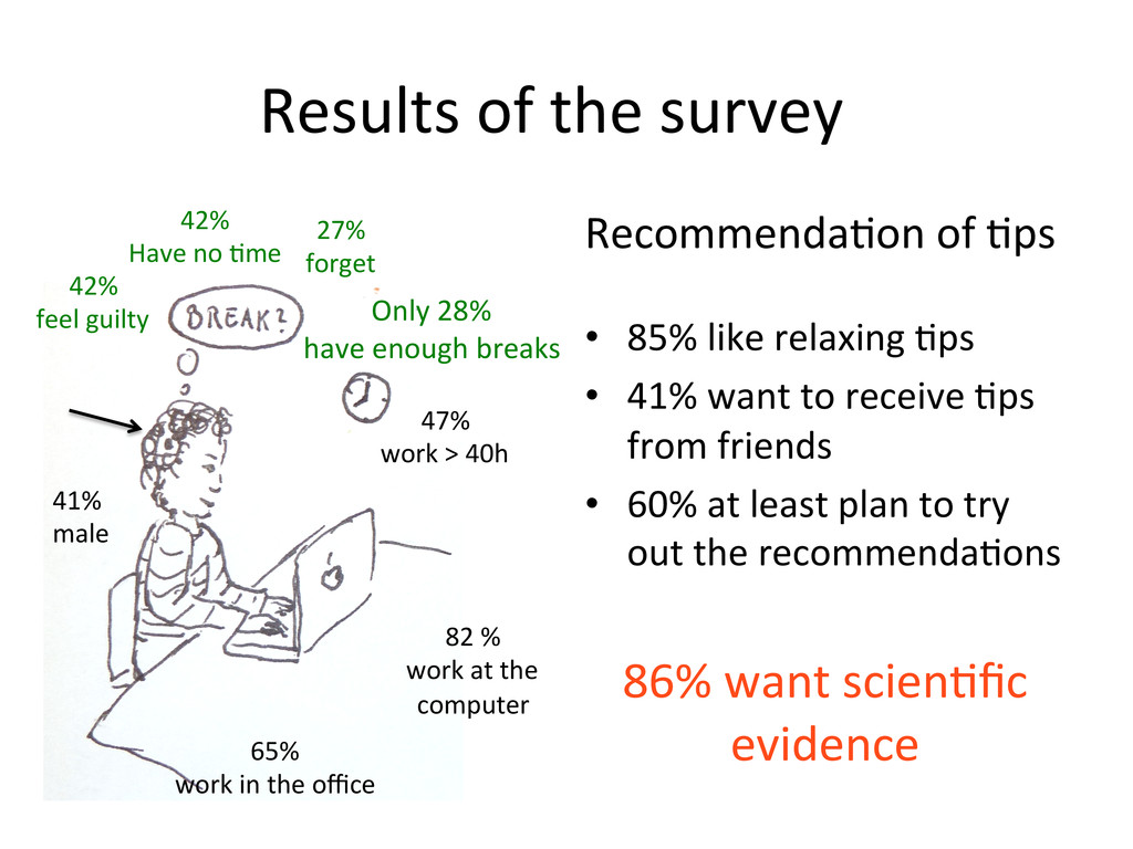 Results of the survey  Recommenda0o...