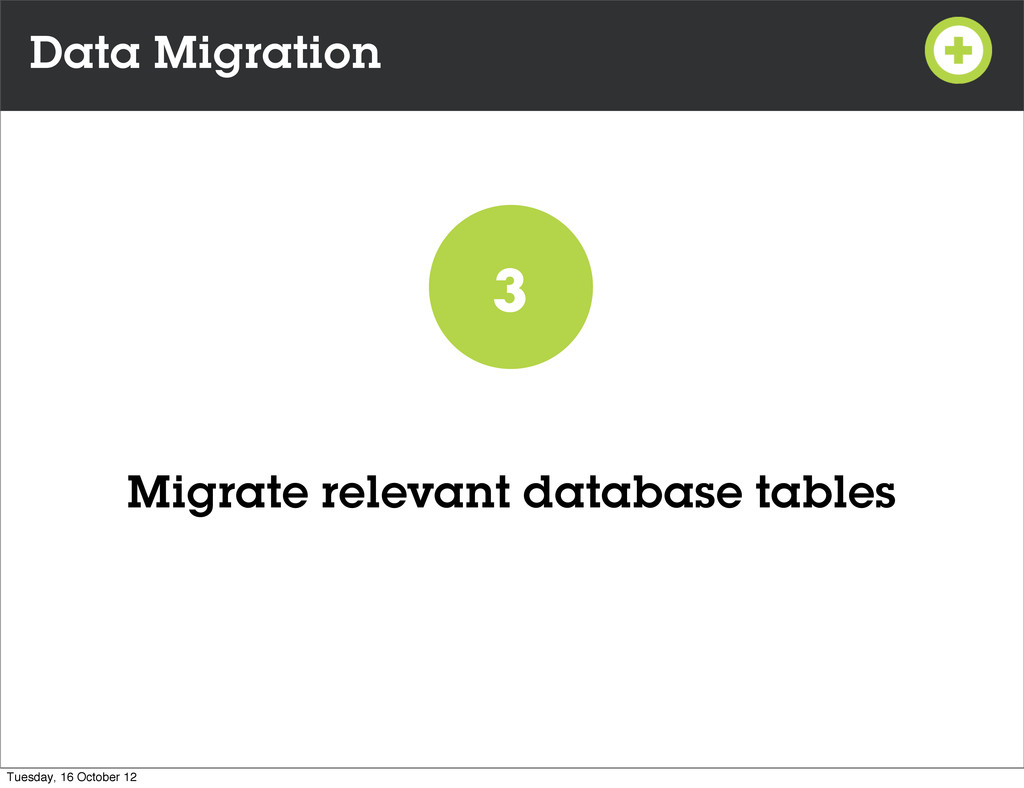 Data Migration Migrate relevant database tables...