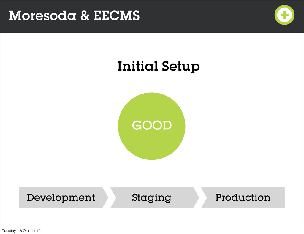 Moresoda & EECMS GOOD Development Staging Produ...
