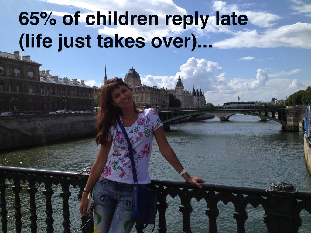 65% of children reply late  (life just takes o...