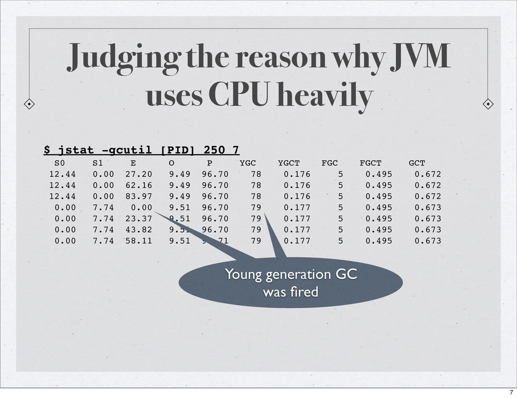 Judging the reason why JVM uses CPU heavily $ j...