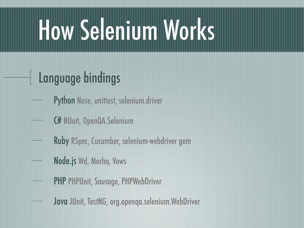 How Selenium Works Language bindings Python Nos...