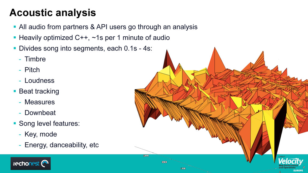 Acoustic analysis  All audio from partners & A...