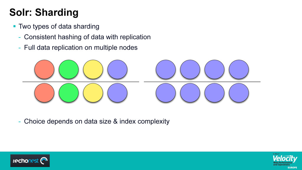 Solr: Sharding  Two types of data sharding - C...