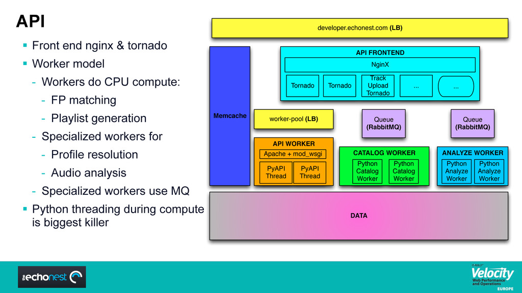 API  Front end nginx & tornado  Worker model ...