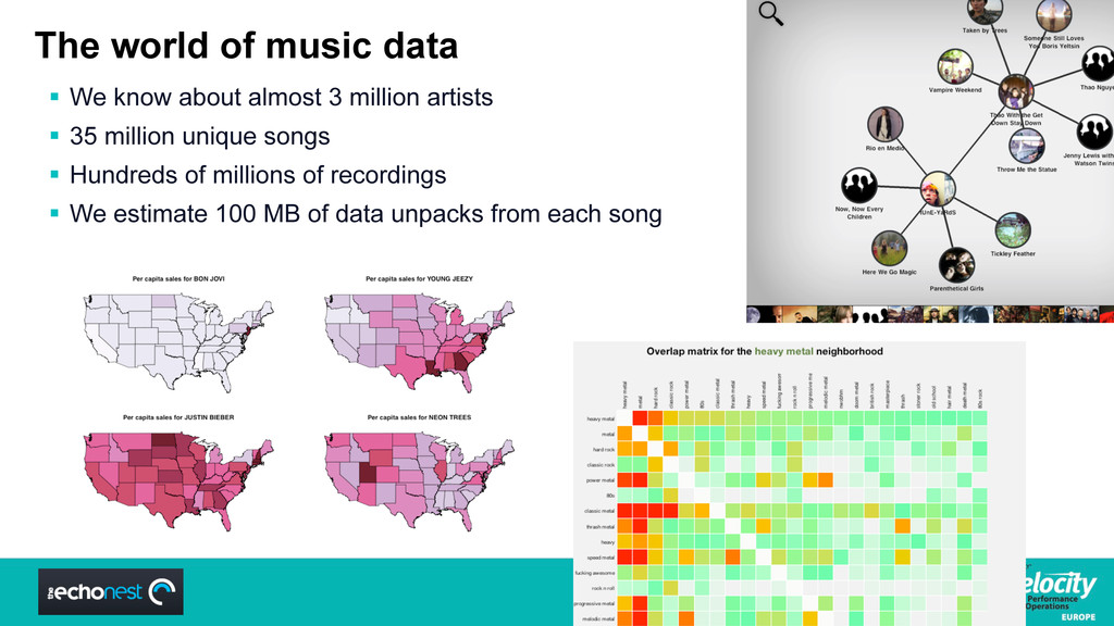 The world of music data  We know about almost ...