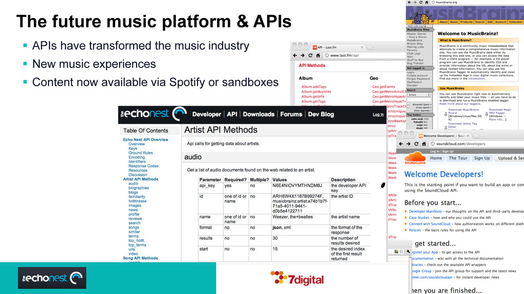The future music platform & APIs  APIs have tr...
