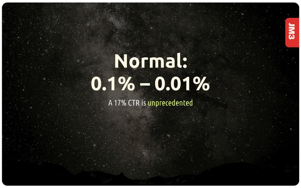 JM3 Normal: 0.1% – 0.01% A 17% CTR is unprecede...