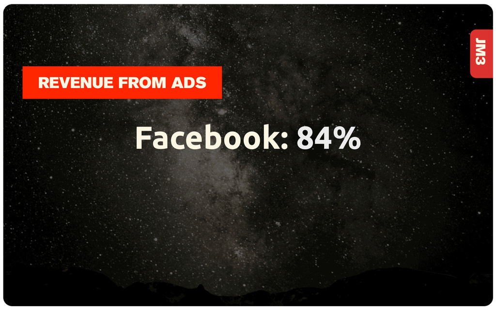 JM3 Facebook: 84% REVENUE FROM ADS