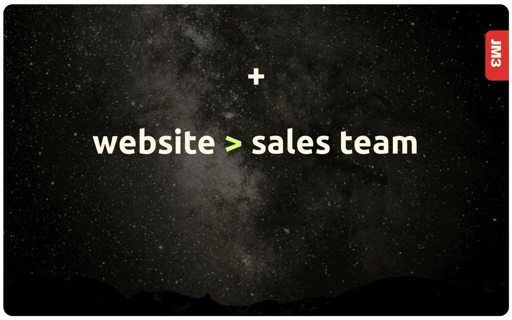 JM3 website > sales team +