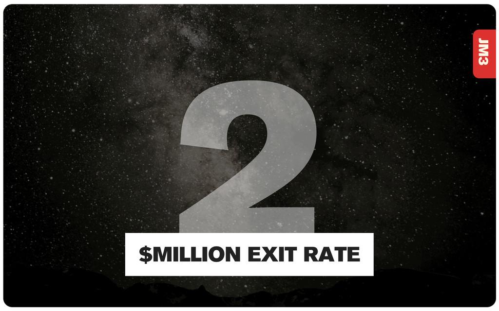 JM3 2 $MILLION EXIT RATE