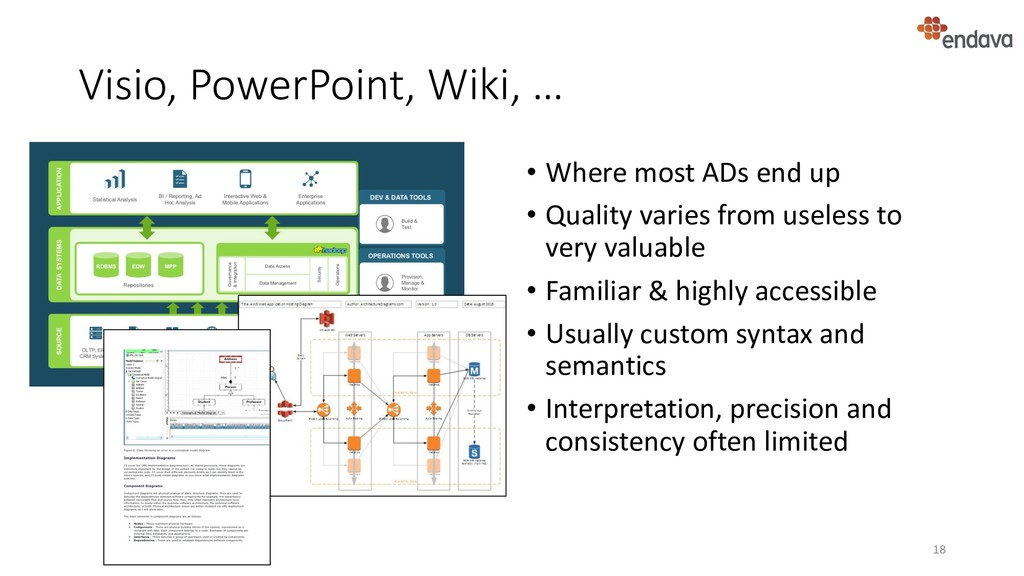 Visio, PowerPoint, Wiki, … • Where most ADs end...