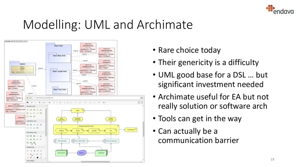 Modelling: UML and Archimate • Rare choice toda...