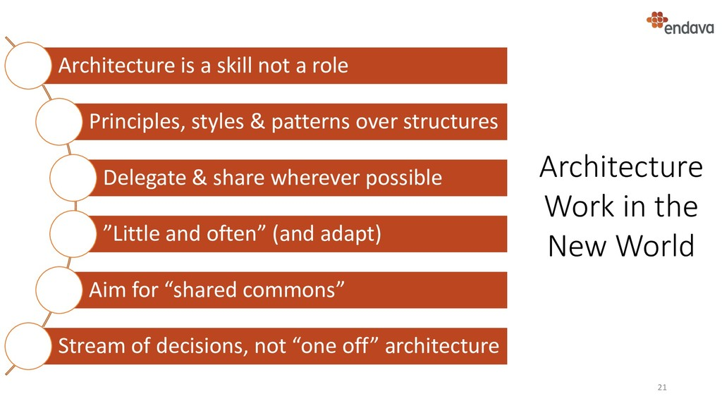 21 Architecture is a skill not a role Principle...