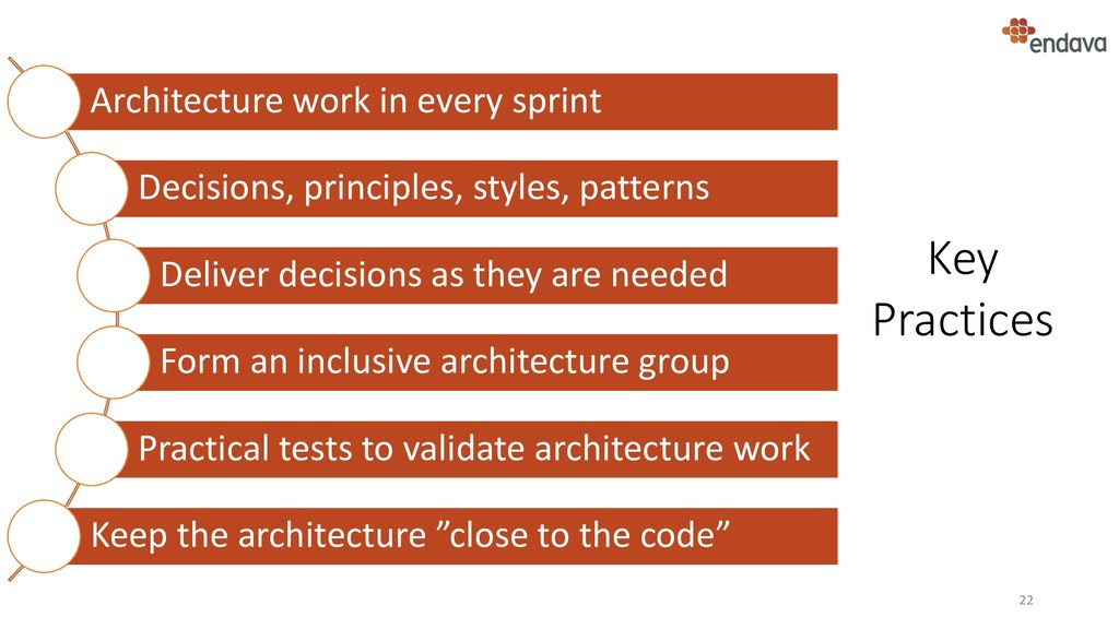 22 Architecture work in every sprint Decisions,...