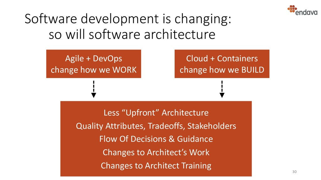 Software development is changing: so will softw...