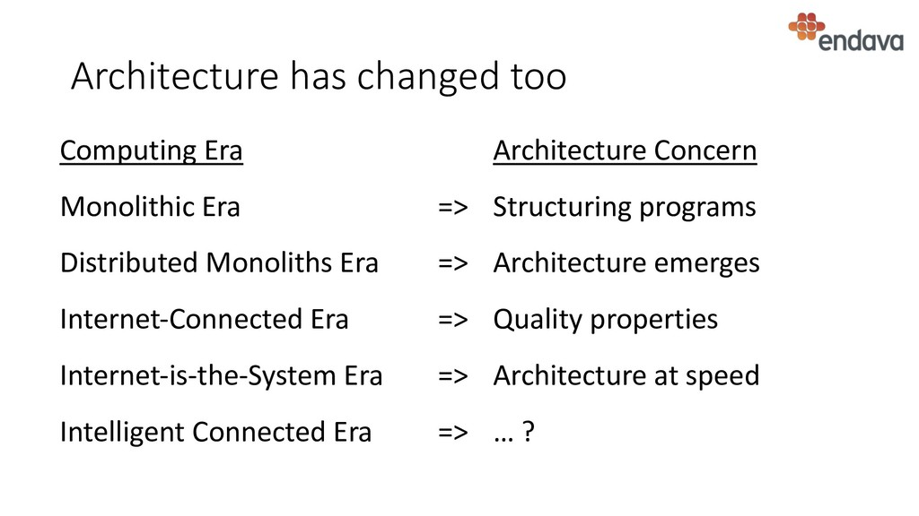 Architecture has changed too Computing Era Arch...