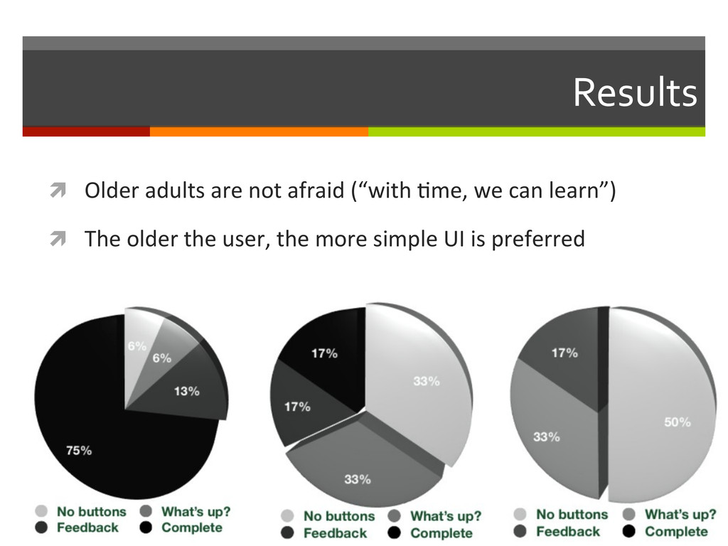 Results  ì Older adults are not...
