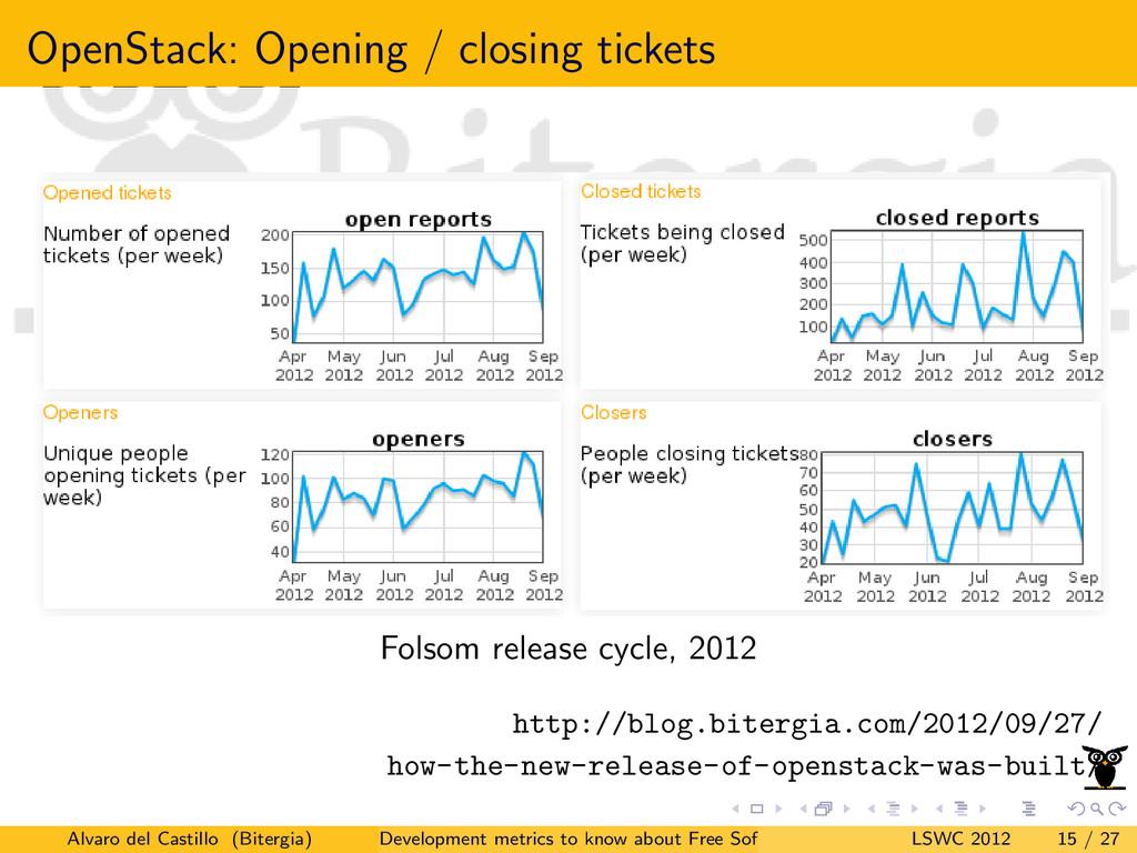 OpenStack: Opening / closing tickets Folsom rel...