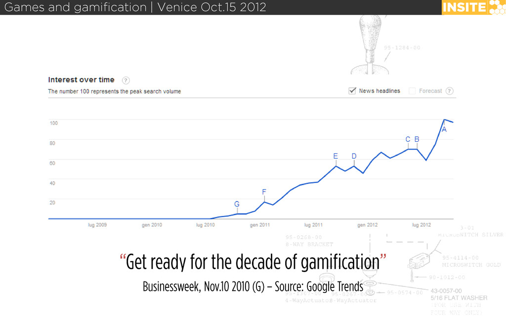 Games and gamification   Venice Oct.15 2012