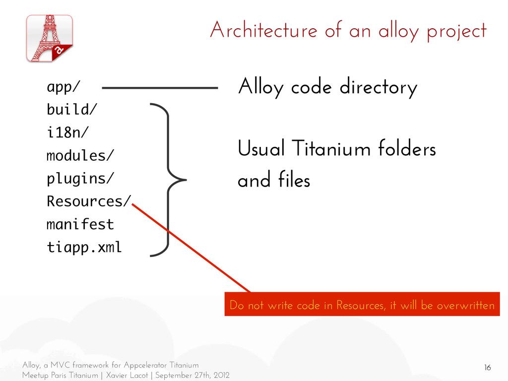 16 Alloy, a MVC framework for Appcelerator Tita...