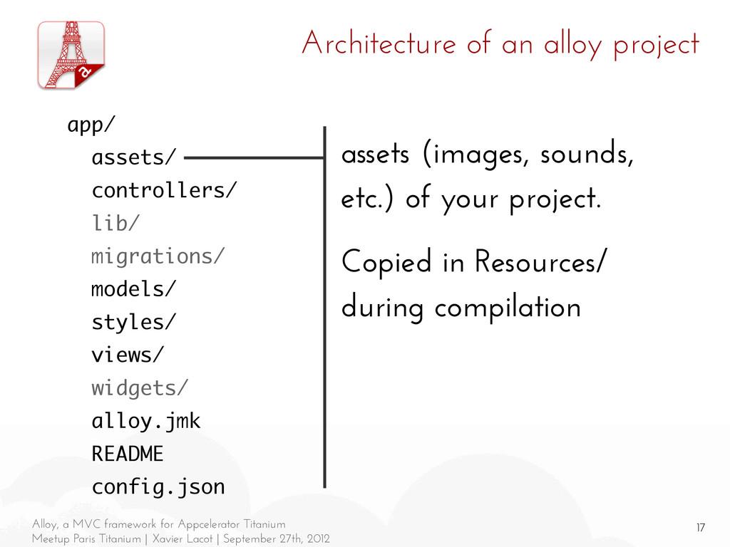 17 Alloy, a MVC framework for Appcelerator Tita...